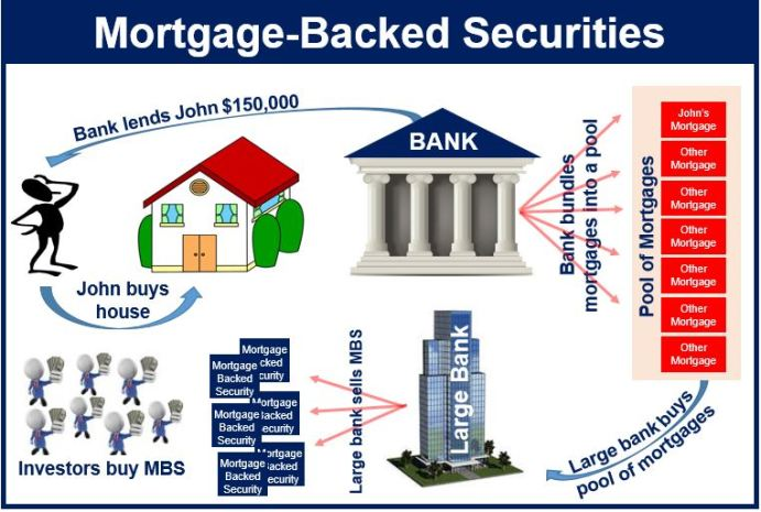 Mortgage-Backed-Securities1